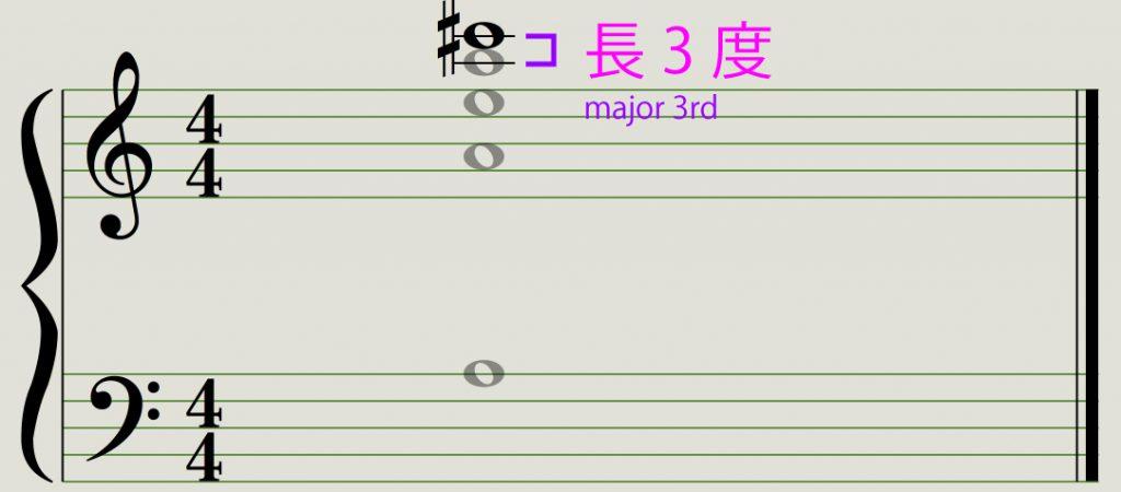 5倍の倍音は長3度 major 3rd